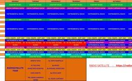 NEW GRID APRIL 2020 / NOUVELLE GRILLE AVRIL2020